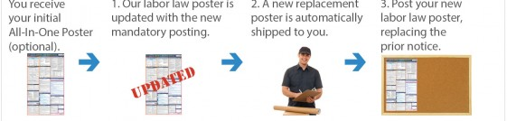Poster Replacement Solution With Initial Poster - Graphic